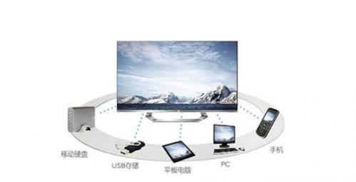 KB10-5 7大无线传输协议让快播小方成新型商务利器 2-762