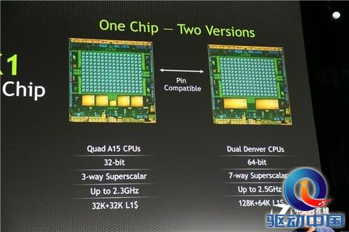 NVIDIA发布新品 Tegra K1图形性能强悍