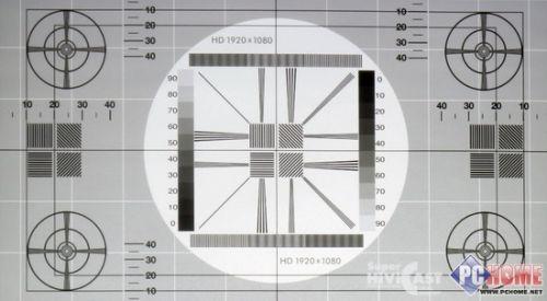 充满巧思贴心设计 明基TX766投影评测