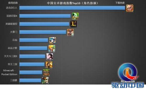 中国安卓游戏排行榜_欢乐麻将 安卓中国风游戏推荐