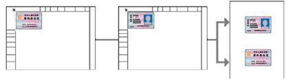 bizhub C281系列新品支持一键式身份证复印操作
