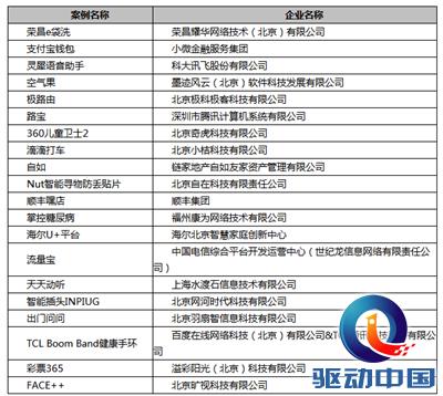 荣昌e袋洗:入围2014中国互联网创造力案例