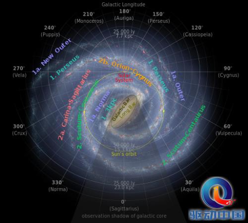 宇宙氢气结构图