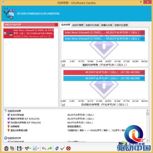 宇瞻DDR4 2133首测
