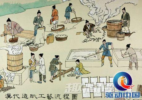 造纸术始于蔡伦吗?