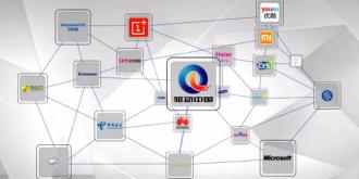 驱动中国宣传片