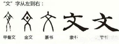 世界上最古老的文字源自已灭亡古老玛雅部落_驱动中国