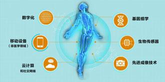 绝症有望!未来云计算和大数据将目光瞄准健康数据