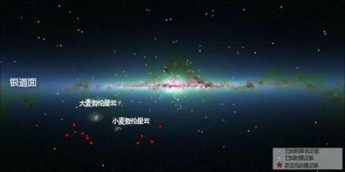 新矮星系被发现 或将解开暗物质之谜