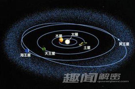 宇宙六大未解谜团:太阳系会如何终结?
