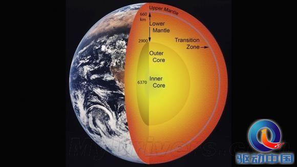地球内部分为地壳、地幔和地核三个部分。除了这三个圈层外,地球还分出水圈和大气 圈。地球各个层圈不是彼此孤立的,而是相互渗透、相互影响,不断地发展、变 化着。 在地球的演化过程中,水起着独一无二的作用。因为有了水(当然还因为有了空气在地球上才形成了生物圈,最后产生了人类。然而,地球各种最基本、最广泛的地质过程,无 一不受着水的影响。