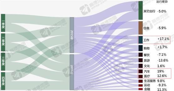 说明: C:\Users\xiaoru.hxr\Desktop\年度报告\配图-加水印\3.1.png