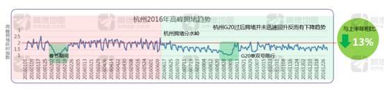 说明: C:\Users\xiaoru.hxr\Desktop\主新闻稿新增图片(1)\杭州.png