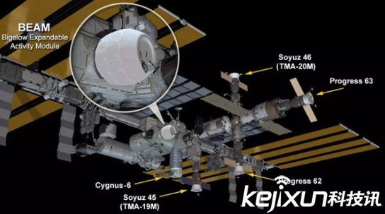 NASA首个充气式居住仓空间站完全展开