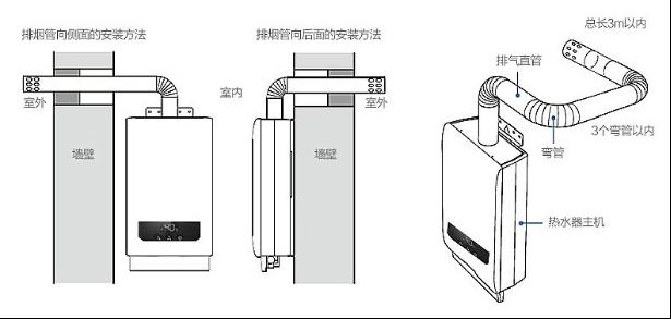 7月热水器SEO1.2厨房燃气热水器怎么选?看看家装设计师怎么说2221