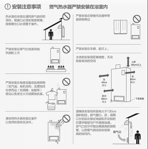 7月热水器SEO1.2厨房燃气热水器怎么选?看看家装设计师怎么说2459