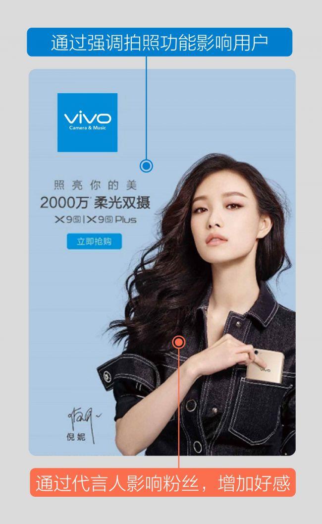 7、vivo广告素材的优化建议