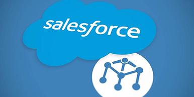 Salesforce与谷歌合作云服务,以支撑其全球客户群!
