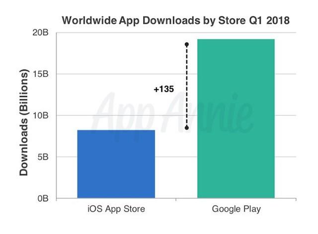 insights_q1-2018-index-downloads-2.jpg