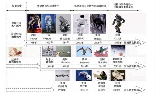 形似而神不似,仿生机器人如何突出重围?3.jpg