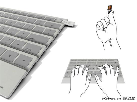 概念折扇式便携键盘 减少细菌威胁