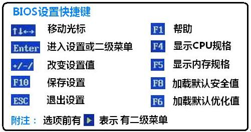 微星880g主板bios设置详解(上)
