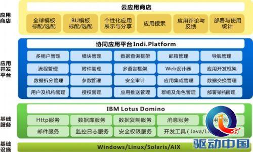 慧点科技发布协同云平台及决议督办管理系统v5.