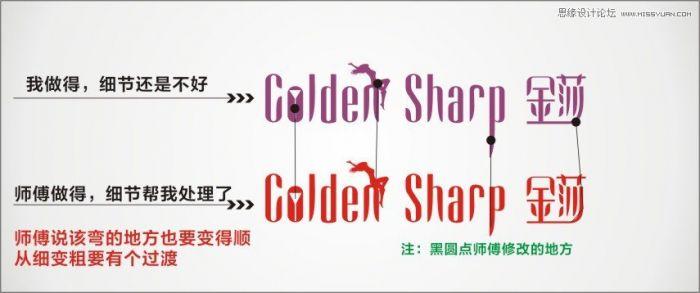 在刚才设计的英文字体找到中文字体可以共用的笔画.   9.用矩形画出