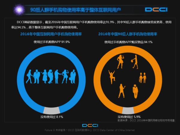http://www.110tao.com/dianshangshuju/45008.html