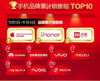 荣耀双11销售额超越苹果 创造中国手机历史