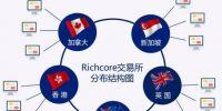 富矿海外区块链交易所全球首次采用多中心结构