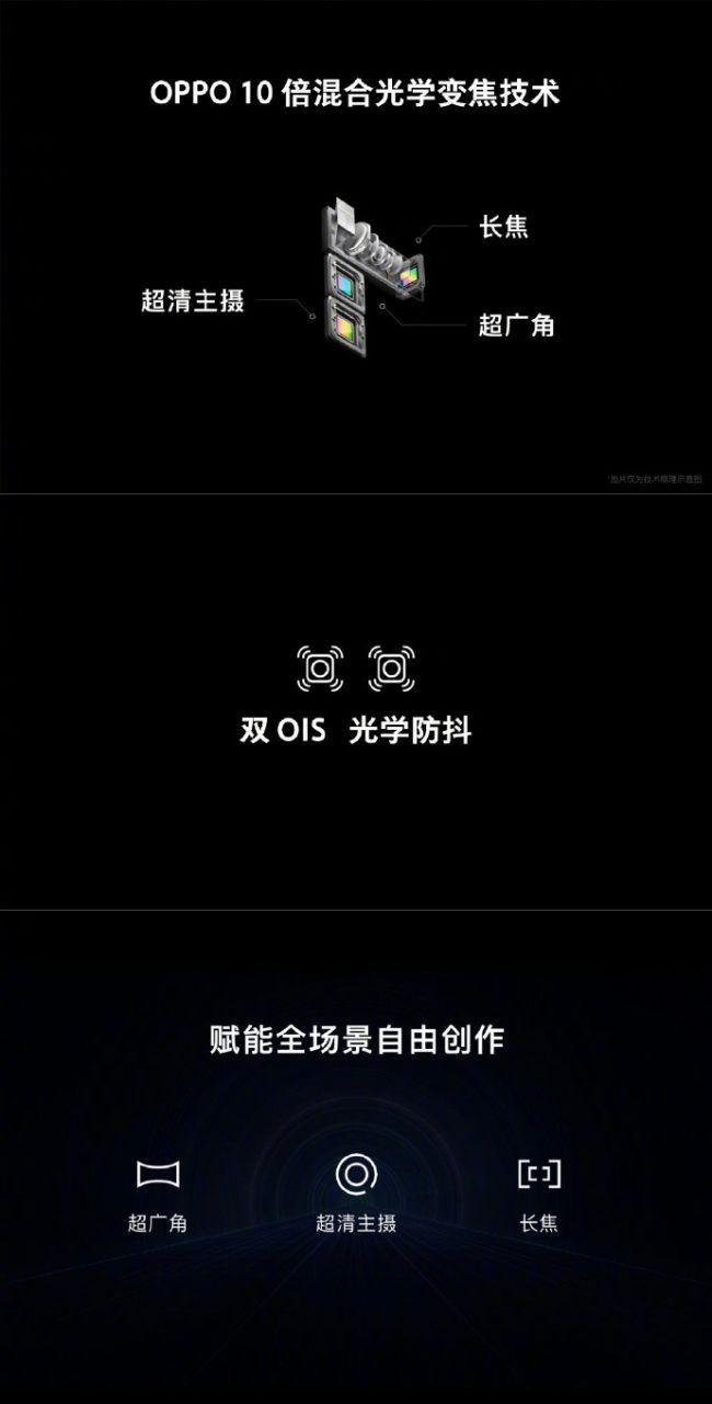 10倍混合变焦技术+光域屏幕指纹识别  OPPO黑科技秀翻了