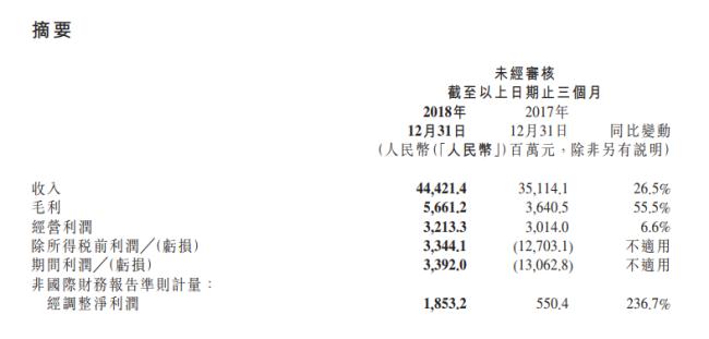 http://www.weixinrensheng.com/kejika/160221.html