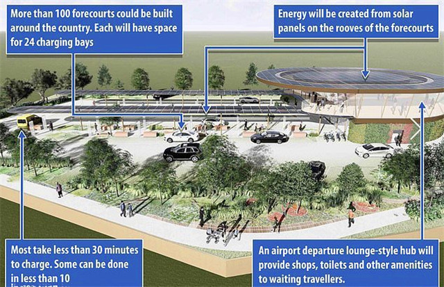 英国投资10英镑打造太阳能汽车试点充电站,未来拟建设超100座
