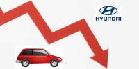 现代汽车全球净利润大增 却在中国裁员关闭工厂
