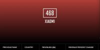最快进入世界500强的中国互联网企业 为何会是小米?