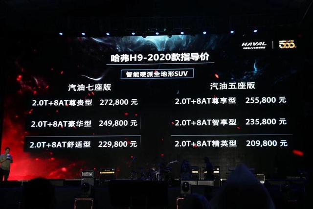 新款哈弗H9上市20.98萬起售 注定以慘淡銷量收場!