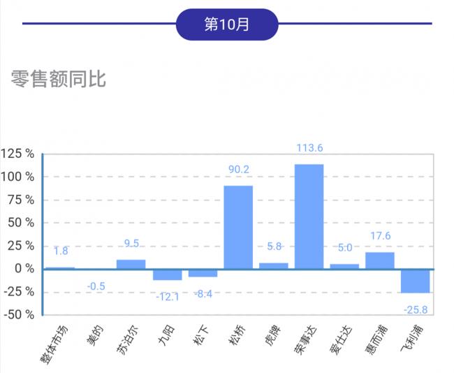 Screenshot_2019-11-20-15-36-48-04_3f9ad2ee97764fc_副本.png