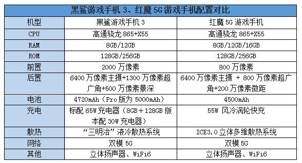 QQ截图20200320095612