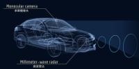 本田计划实现L3级别自动驾驶商用   但落地难度不小