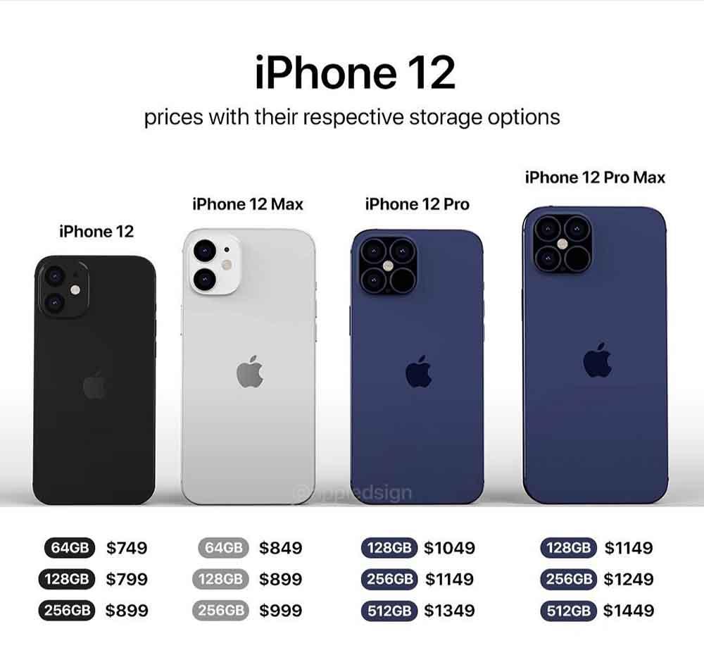 苹果市值超2万亿原因找到了?压榨供应商