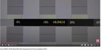 尴尬了!索尼电视固件更新并没有解决4K 120Hz画质模糊问题
