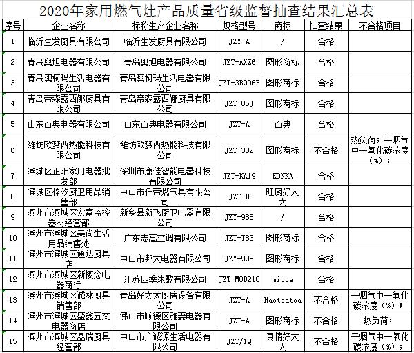 微信截图_20210207140410