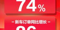 苏宁汽车618开门红2小时战报:整体销售同比增长74%