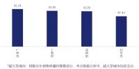 京东联合新华网发布《2021年京东电器消费指数报告》