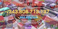 3438亿元!京东618累计下单金额再创新纪录