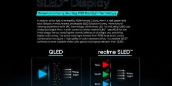 全球首款?Realme印度市场发布SLED电视